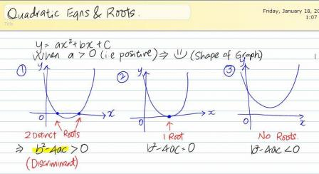quadratic-eqns-roots.jpg