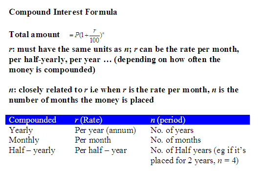 Tag: compound interest formula | singaporeolevelmaths