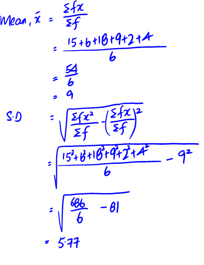 E Math How To Use The Mean And Standard Deviation Formula Plus