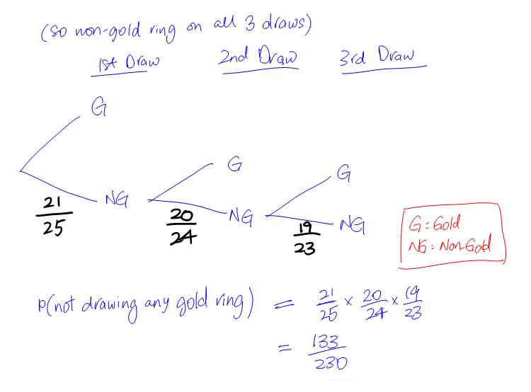 modified-tree-diagram