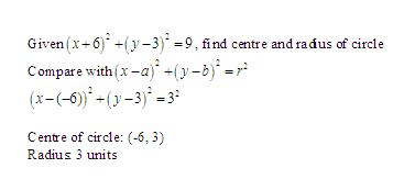 standard-eqn-circle-example