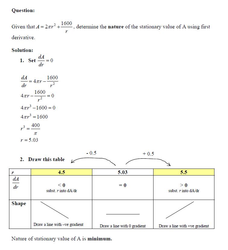 first-derivative