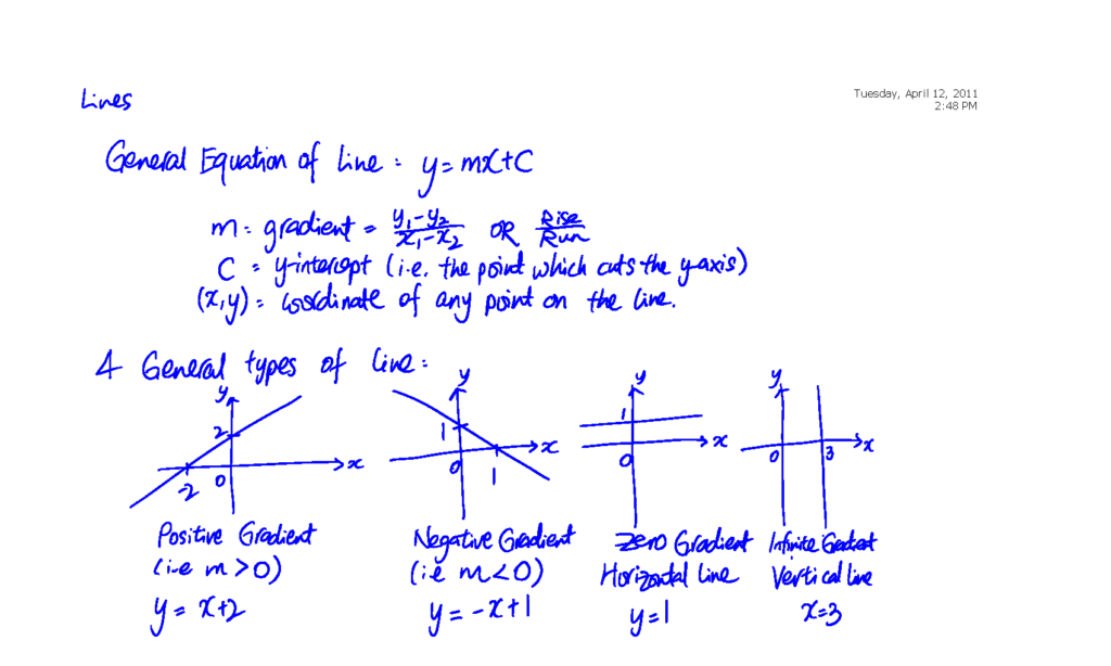 Drawing Lines From Equations : E maths general equation and graphs of line