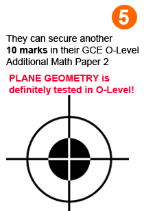 A-Maths Plane Geometry Tuition