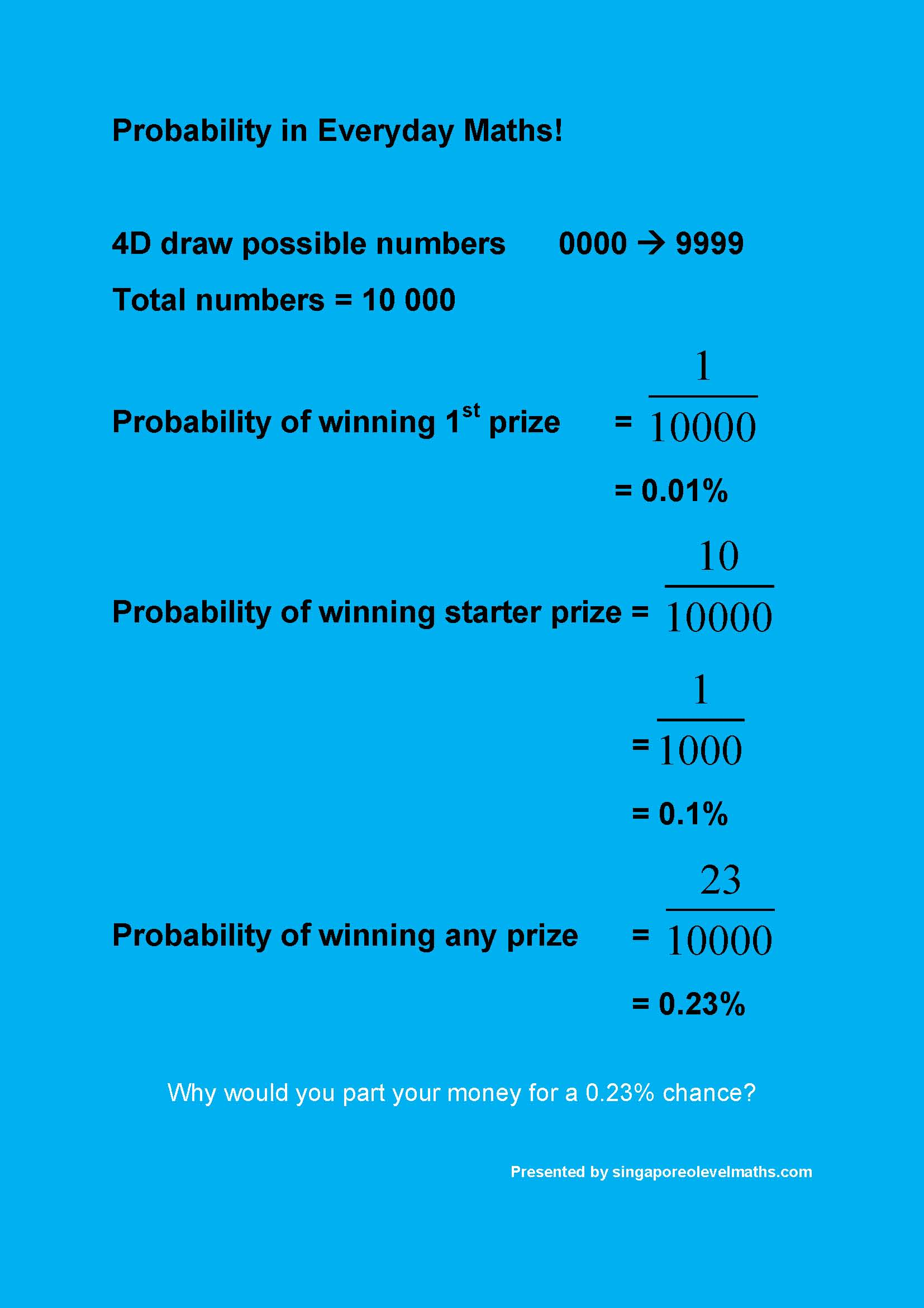 Probability in Everyday Maths