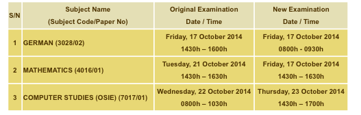 Change of date for O-Level Elementary Maths 4016 Paper 1 2014